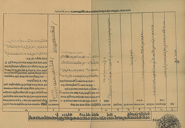 """Ten printed documents, dated variously between 1892 and 93, so-called """"Opium Pemits"""" which allowed for the movement of opium in central India between Gwalior to Ujjan in the late 19th century. The printed text is in a mixture of Urdu and Hindi and the holograph is in Devanagari, which was used for writing Hindi. OPIUM TRADE."""