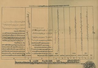 "Ten printed documents, dated variously between 1892 and 93, so-called ""Opium Pemits"" which..."